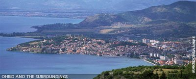 Panorama of Ohrid